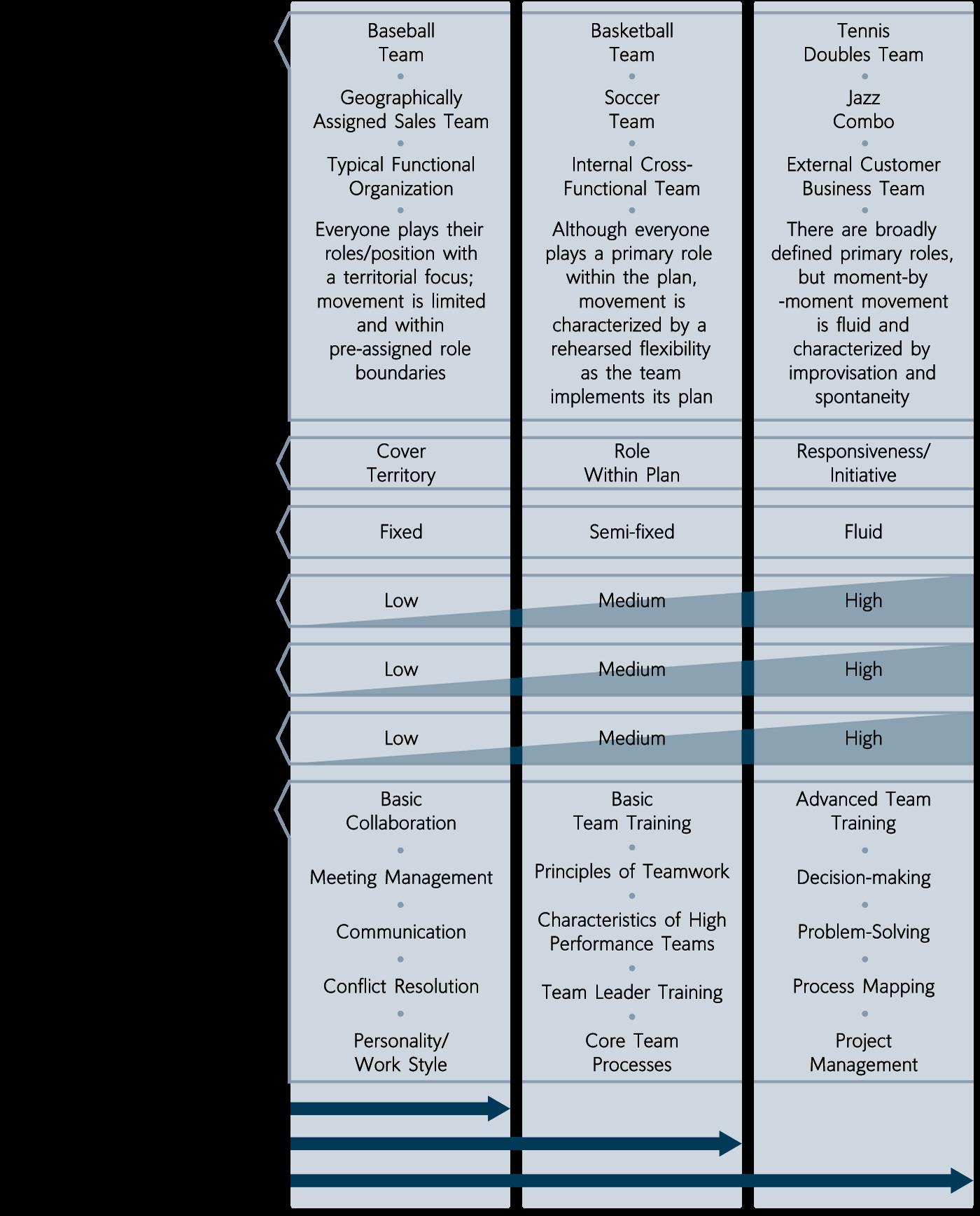 team-design-chart@2x